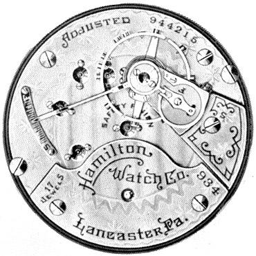 Hamilton Grade 934 Pocket Watch Movement