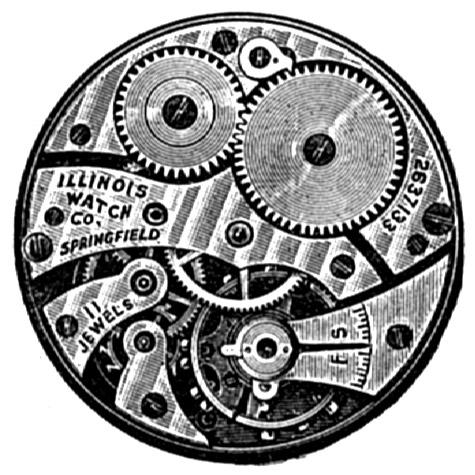 Illinois Grade 201 Pocket Watch Image