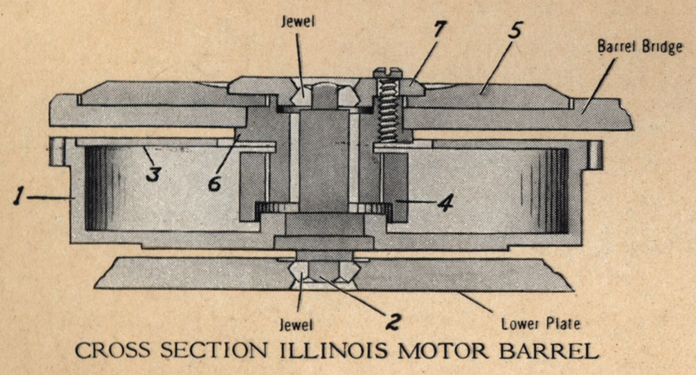 Illinois Watch Company Motor Barrel Diagram