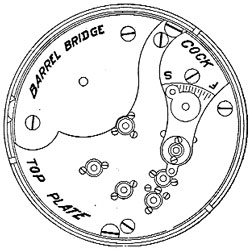 South Bend Grade 343 Pocket Watch Image