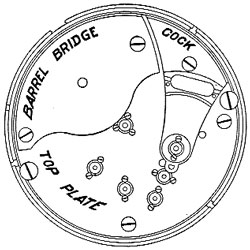 South Bend Grade 315 Pocket Watch Image